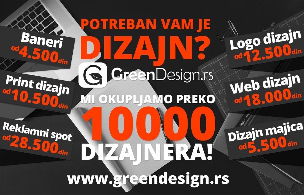 Reklama: Najbolji i najlakši mogući način do kvalitetnog dizajna preko online dizajn konkursa